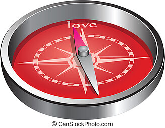 Direction of love - The compass indicates the direction of...