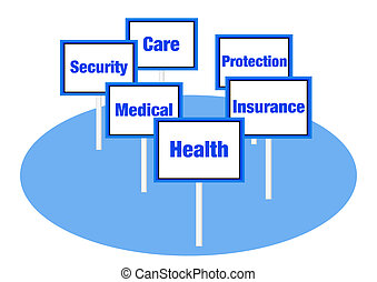 Health insurance concept illustration with signs and text
