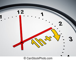 daylight saving time - An image of a nice clock showing...