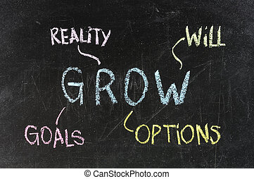 Conceptual GROW acronym written on black chalkboard...