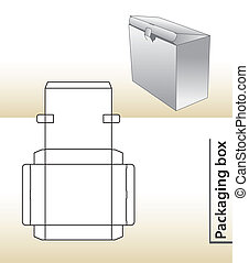 packaging box diagram and finished