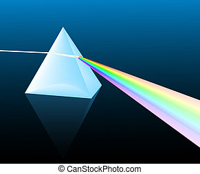 light spectrum - ray of light refracting through a pyranid