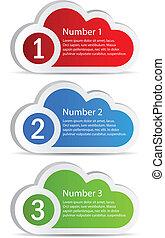 Vector cloud option labels