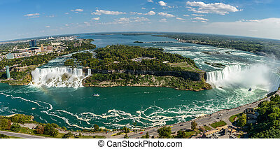 Niagara Falls-panorama view from Skylon Tower platforms