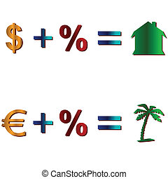 Simple mathematics - Addition of dollar, euro and percent...