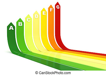 3d energy rating graph, on white background