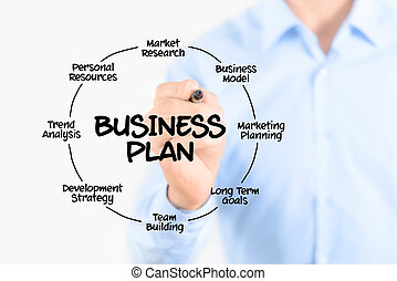 Business plan concept - Young businessman drawing business...