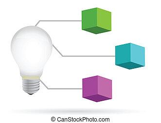 Lightbulb 3d diagram illustration