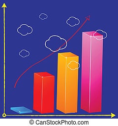 business bar graph in the clouds