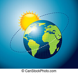 earth movement around the Sun - Earth movement around the...