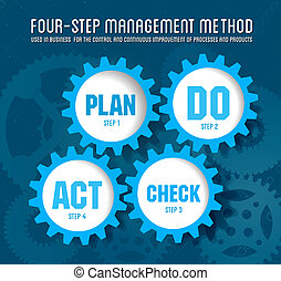 Quality management system plan