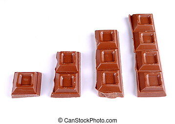 chocolate pieces from smaller to bigger, on white