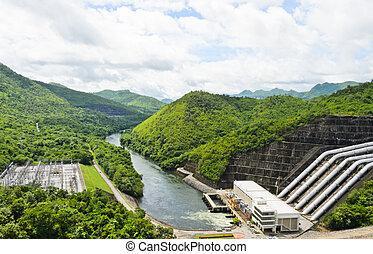 Scenic of Srinakarin Dam, Thailand