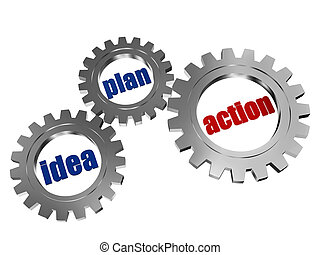 idea, plan, action in silver grey gearwheels - text idea,...