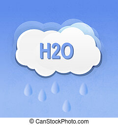 drops of water falling from the clouds (H2O).