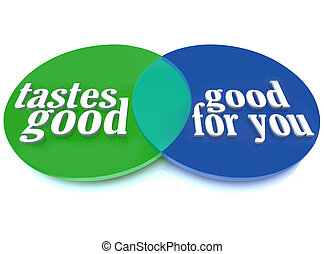 Tastes Good Healthy Food Venn Diagram - A Venn diagram of...