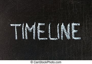 TIMELINE handwritten with chalk  on a blackboard