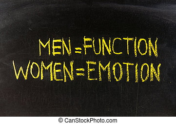 MEN and WOMEN handwritten with chalk on a blackboard -...