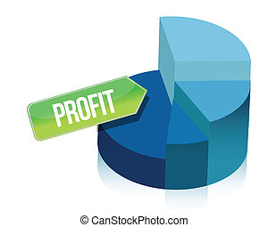 profit pie chart illustration over white background