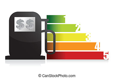 gas graph colorful illustration