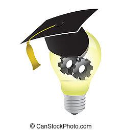 idea education gear lightbulb