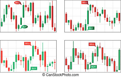 Four types of candlestick charts