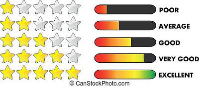 Rating stars and bars