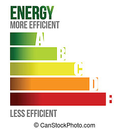 Energy efficient business graph illustration design over...
