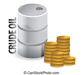 crude oil and coins currency