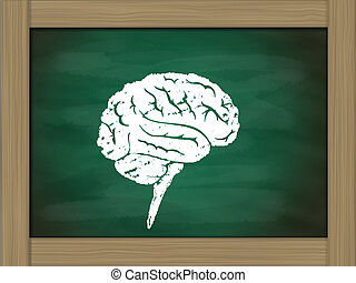 brain icon drawing on green chalkboard