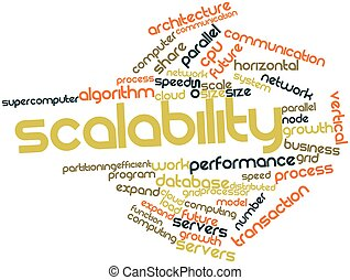 Scalability - Abstract word cloud for Scalability with...