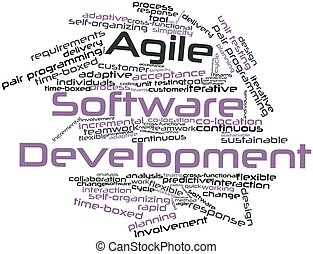 Word cloud for Agile Software Development - Abstract word...