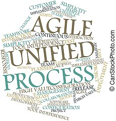 Word cloud for Agile Unified Process - Abstract word cloud...