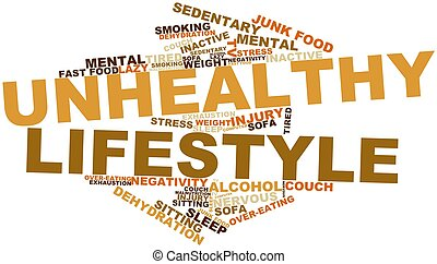 Unhealthy Lifestyle - Abstract word cloud for Unhealthy...