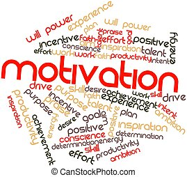 Motivation - Abstract word cloud for Motivation with related...