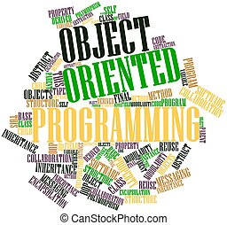 Word cloud for Object Oriented Programming - Abstract word...