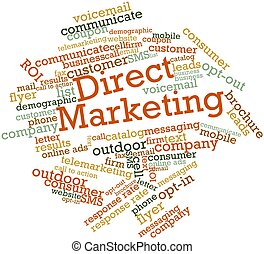 Word cloud for Direct Marketing - Abstract word cloud for...