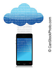 mobile cloud computing binary transfer illustration design