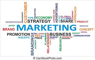 word cloud - marketing - A word cloud of marketing related...