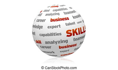 Skills - Rotating Skills sphere.