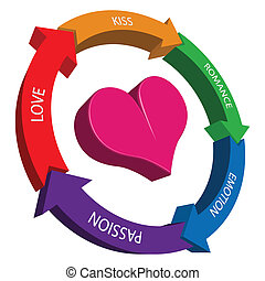 Circle of love - Illustration of a circle of love with...