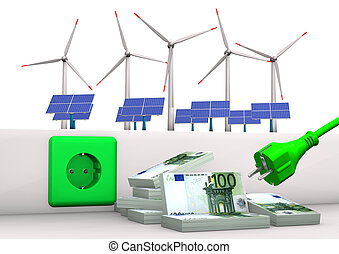 Expensive Green Energy