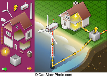 Isometric house with offshore wind turbines in production of energy