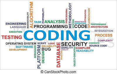 word cloud - coding - A word cloud of coding related items