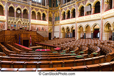 Chamber of Congress, Hungarian Parliament
