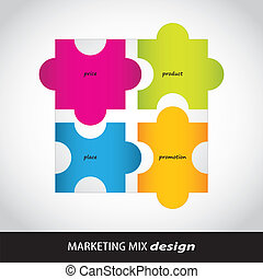 special marketing mix design
