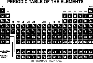 Periodic Table Of The Elements - Periodic table of the...