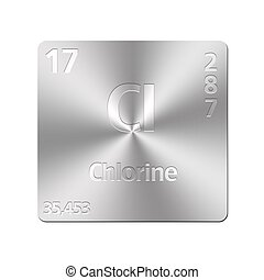 Chlorine. - Isolated metal button with periodic table,...