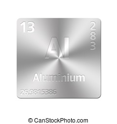 Aluminium. - Isolated metal button with periodic table,...