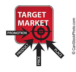 Marketing Mix Diagram - Marketing mix diagram with arrows...
